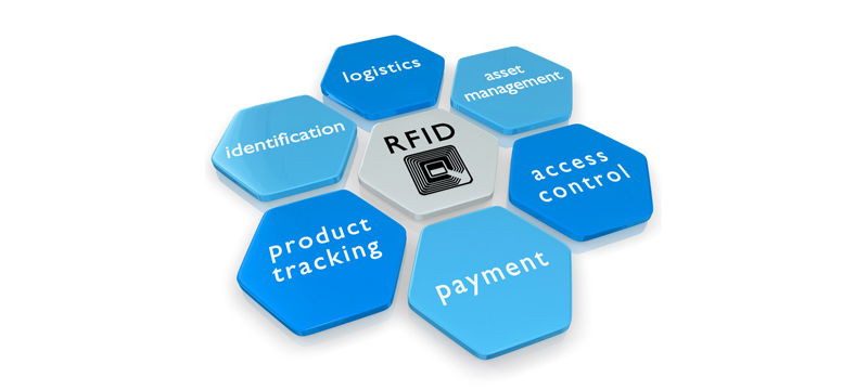 RFID for the retail industry